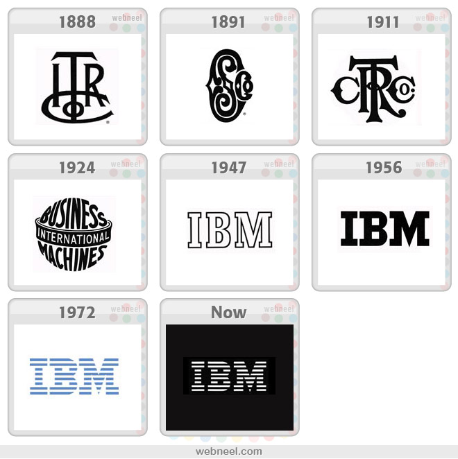 1-ibm-logo-evolution-history