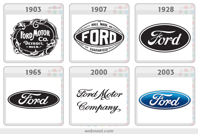 11-ford-logo-evolution-history