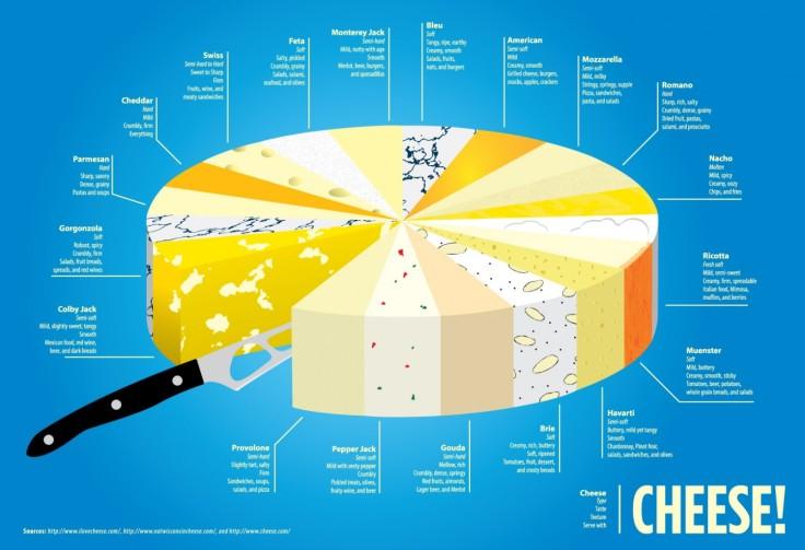 cheese_512fc3e914054_w1500