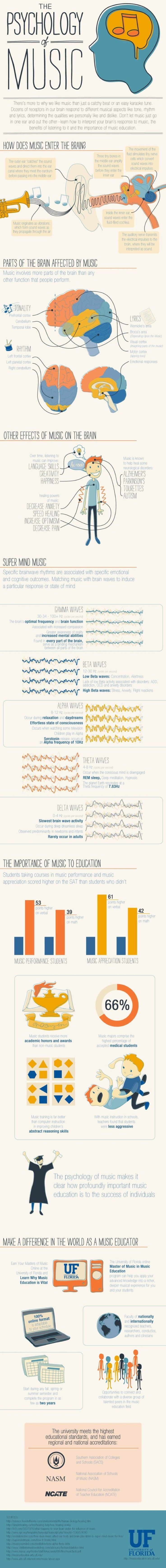 amazing-infographics-music-psychology