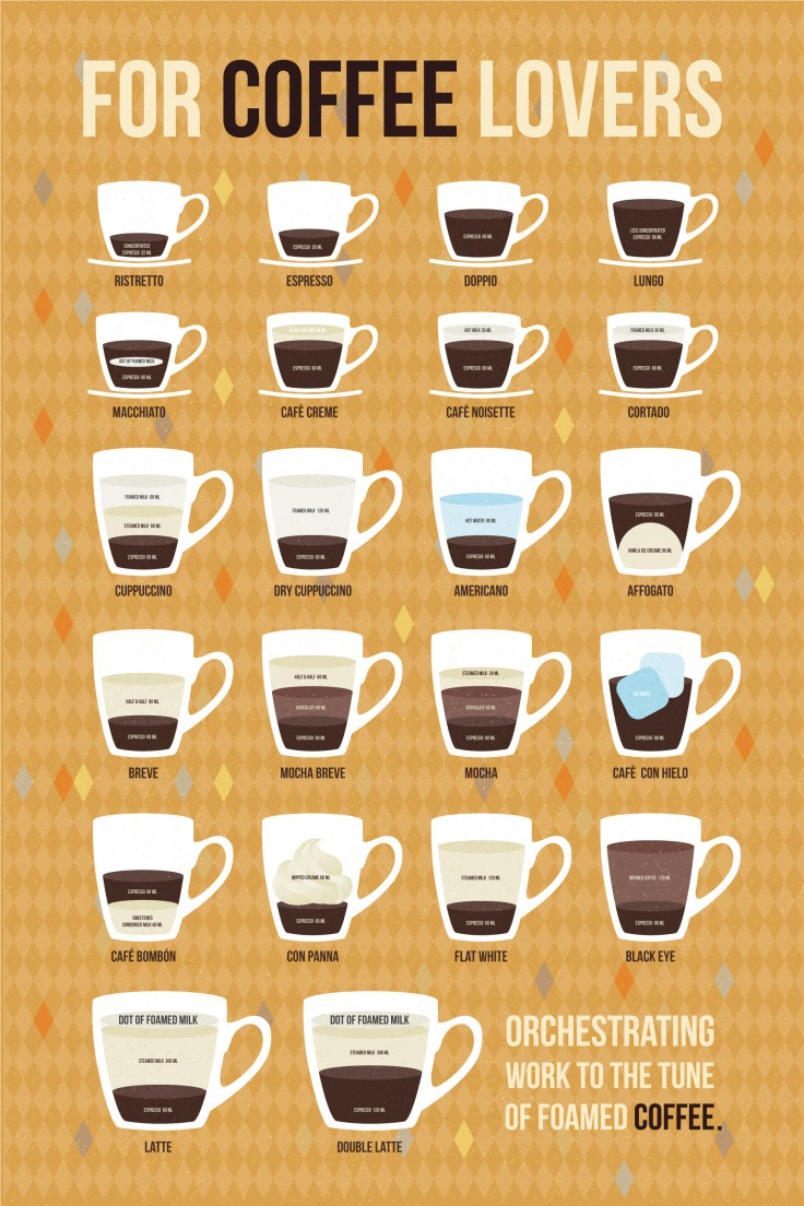 poster_coffee_2-01