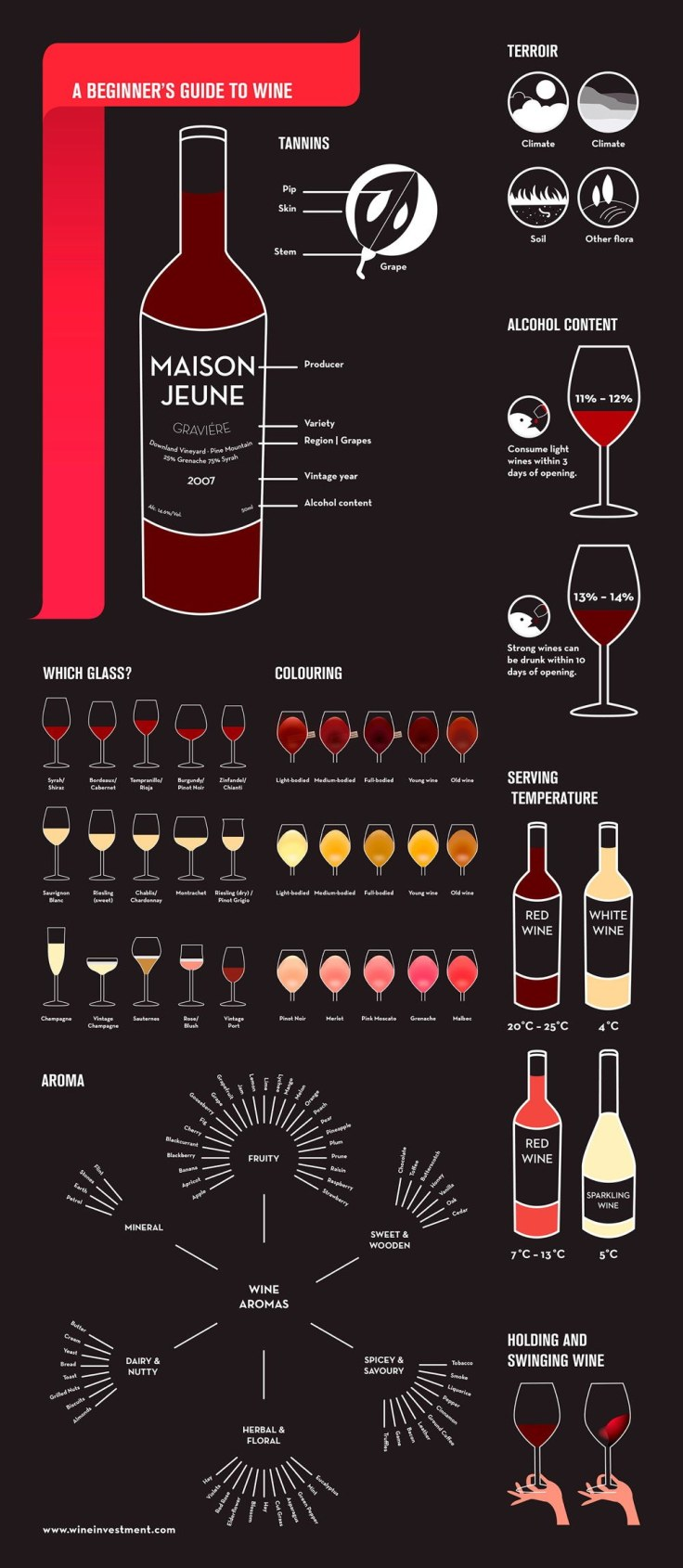 amazing-infographics-wine