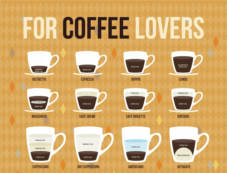 poster_coffee_2-01-1