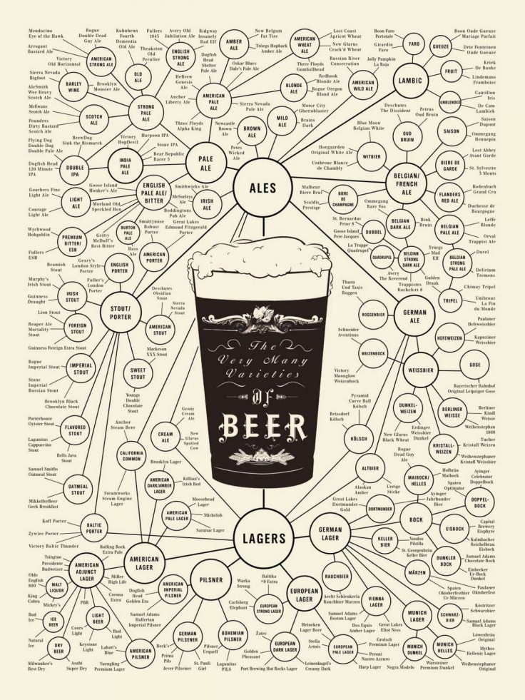 the-world-of-beer_50290a5e390ab_w1500