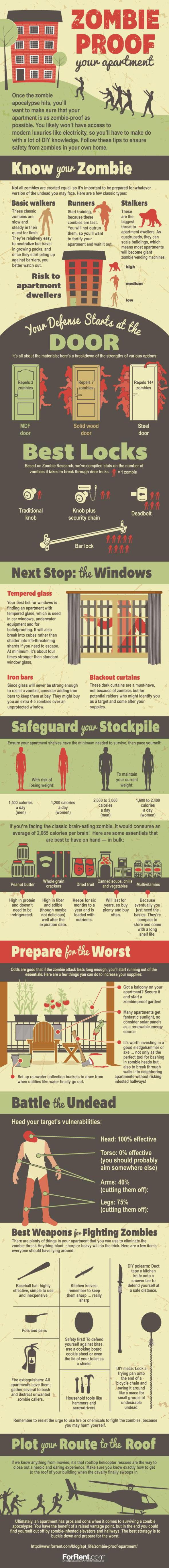 zombie-proof-your-apt-infographic