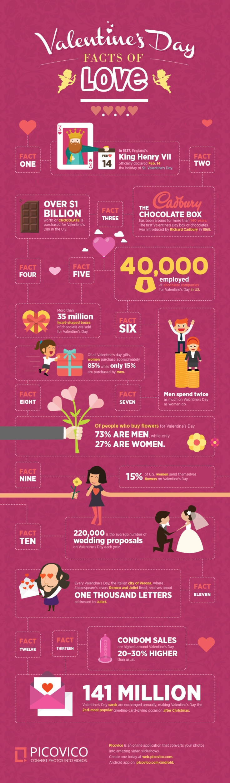valentines-day-2016-infographics