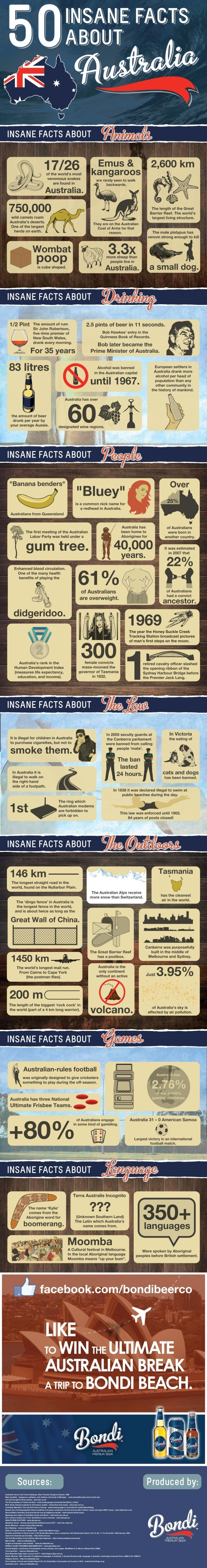 50-insane-facts-about-Australia4_thumb.jpg