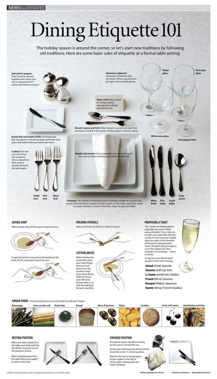 dining-etiquette-101_5029141b424ee_w1500
