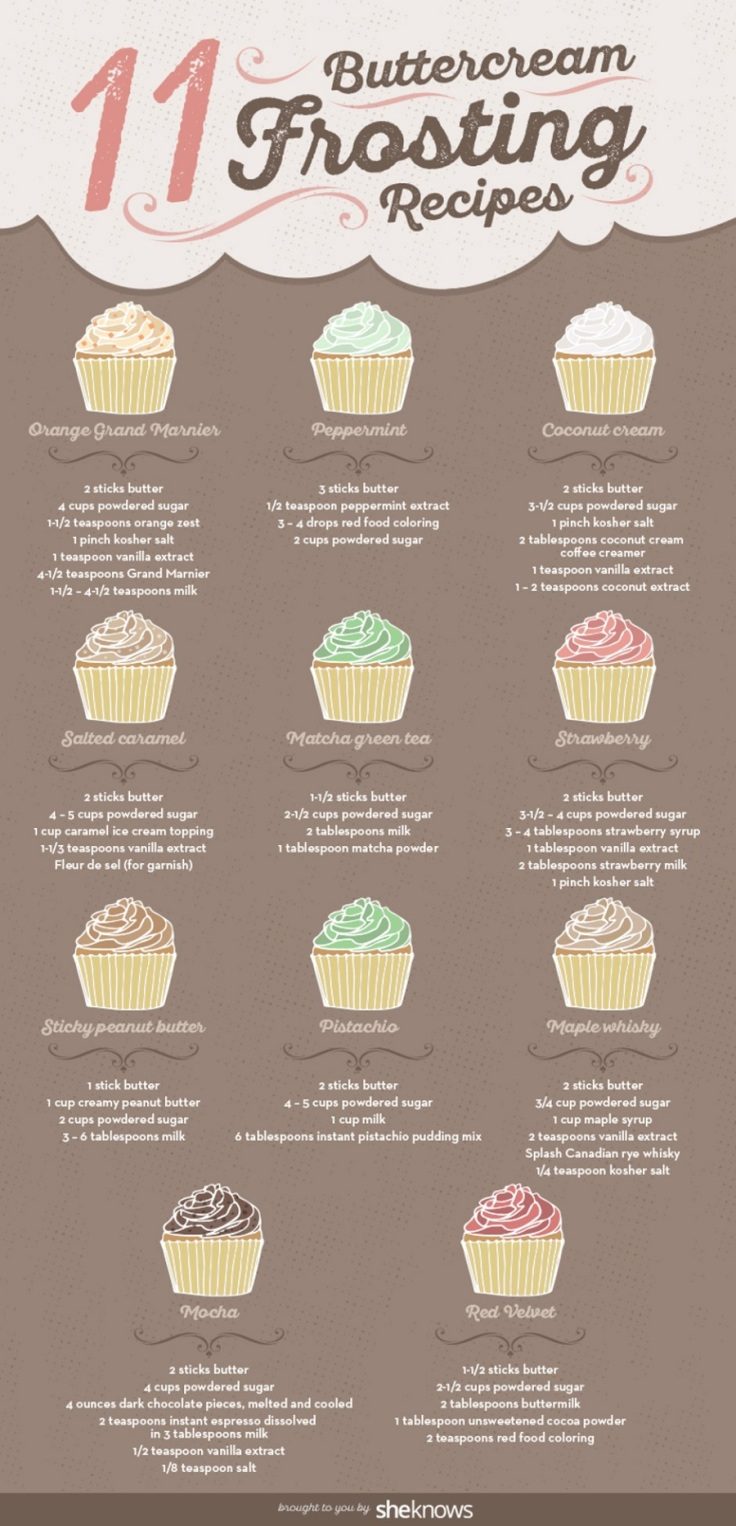 10-buttercream-recipes